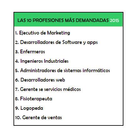 PROFESIONES MÁS DEMANDADAS EN 2015