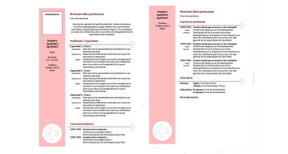 Curriculum vitae modelos descarga gratis - get paid to write essays ...